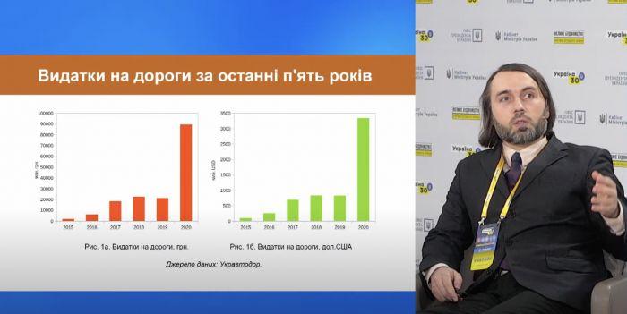 كيف يؤثر بناء الطرق على اقتصاد أوكرانيا