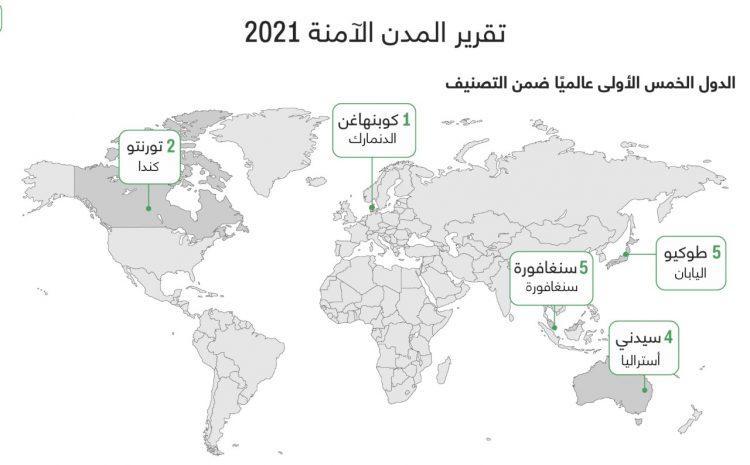 المدن العالمية الاكثر امانا